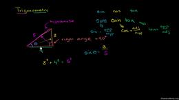 Basic trigonometric ratios : Basic Trigo... Volume Basic trigonometric ratios series by Sal Khan
