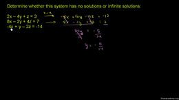 Fancier systems : Solutions to Three Var... Volume Trigonometry and precalculus series by Sal Khan