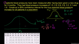 Confidence intervals : Small Sample Size... Volume Probability and statistics series by Sal Khan