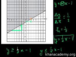 Algebra I : CA Algebra I: Graphing Inequ... Volume Test Prep series by Sal Khan