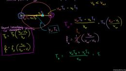Waves and optics : Doppler effect formul... Volume Science & Economics series by Sal Khan