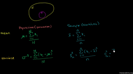 Variance and standard deviation : Review... Volume Probability and statistics series by Sal Khan