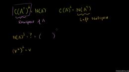 Orthogonal complements : Orthogonal Comp... Volume Linear Algebra series by Sal Khan