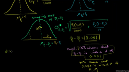 Hypothesis testing with two samples : Co... Volume Probability and statistics series by Sal Khan