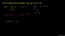 Variables and expressions : Algebraic Ex... Volume Algebra series by Sal Khan