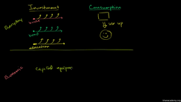 Components of GDP : Investment and Consu... Volume Macroeconomics series by Sal Khan