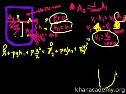 Fluids : Fluids (part 10) Volume Science & Economics series by Sal Khan