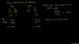 Price elasticity : Cross Elasticity of D... Volume Microeconomics series by Sal Khan