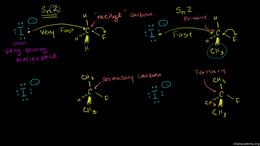 SN1 vs SN2 : Steric Hindrance Volume Organic Chemistry series by Sal Khan