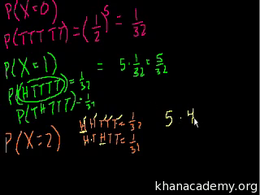 Binomial distribution : Binomial Distrib... Volume Probability and statistics series by Sal Khan