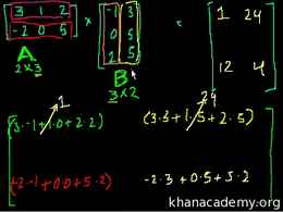Matrix multiplication : Matrix multiplic... Volume Algebra series by Sal Khan