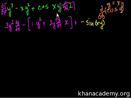 Implicit differentiation : Implicit Diff... Volume Calculus series by Sal Khan