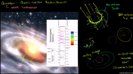 Quasars and galactive collisions : Quasa... Volume Cosmology and Astronomy series by Sal Khan