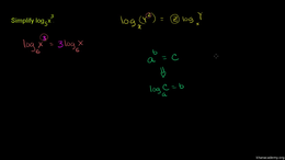 Logarithm properties : Logarithm of a Po... Volume Algebra series by Sal Khan