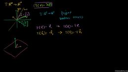 Eigen-everything : Introduction to Eigen... Volume Linear Algebra series by Sal Khan