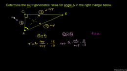 Basic trigonometric ratios : Example: Th... Volume Basic trigonometric ratios series by Sal Khan