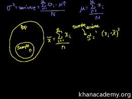 Sal's old statistics videos : Statistics... Volume Probability and statistics series by Sal Khan