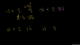 Mixed numbers and improper fractions : C... Volume Arithmetic and Pre-Algebra series by Sal Khan