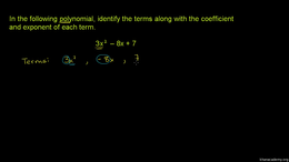 Polynomial basics : Terms coefficients a... Volume Algebra series by Sal Khan