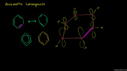 Aromatic compounds : Aromatic Compounds ... Volume Organic Chemistry series by Sal Khan