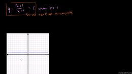 Asymptotes and graphing rational functio... Volume Trigonometry and precalculus series by Sal Khan