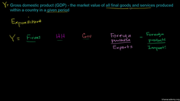 Components of GDP : Components of GDP Volume Macroeconomics series by Sal Khan