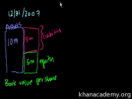 Corporate metrics and valuation : Earnin... Volume Finance and capital markets series by Sal Khan