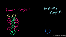 States of matter : Covalent Networks, Me... Volume Science & Economics series by Sal Khan