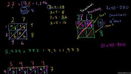 Lattice multiplication : Why Lattice Mul... Volume Arithmetic and Pre-Algebra series by Sal Khan