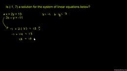 A system for solving the King's problems... Volume Algebra II series by Sal Khan