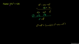 Dividing polynomials : Factoring Sum of ... Volume Algebra series by Sal Khan
