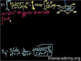 Electricity and magnetism : Proof (Advan... Volume Science & Economics series by Sal Khan