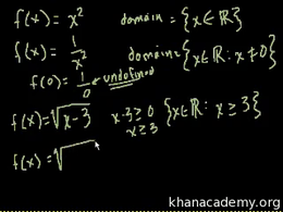 Domain and range : Domain of a function Volume Algebra series by Sal Khan