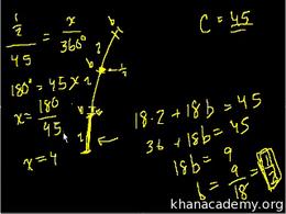 SAT Math : SAT Prep: Test 7 Section 5 Pa... by Sal Khan