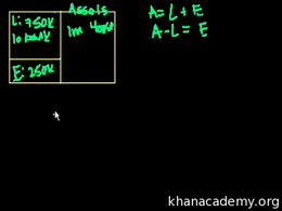 Home equity and personal balance sheets ... Volume Finance and capital markets series by Sal Khan