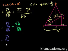 Trigonometric identities : Proof: cos(a+... Volume Trigonometry and precalculus series by Sal Khan