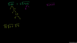 Radical radicals : More Simplifying Radi... Volume Arithmetic and Pre-Algebra series by Sal Khan