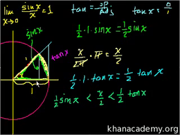 Squeeze theorem : Proof: lim (sin x)/x Volume Calculus series by Sal Khan