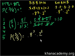 Probability using combinatorics : Probab... Volume Trigonometry and precalculus series by Sal Khan