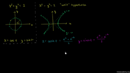Intro to hyperbolic trigonometric functi... Volume Trigonometry and precalculus series by Sal Khan