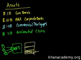 2008 Bank bailout : Bailout 2: Book Valu... Volume Finance and capital markets series by Sal Khan