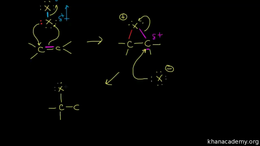 Alkene reactions : halogenation Volume Organic Chemistry series by Sal Khan