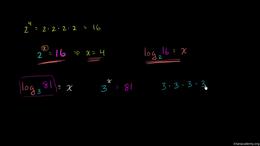 Logarithm basics : Logarithms Volume Algebra series by Sal Khan