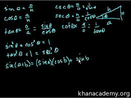 Trigonometric identities : Trig identiti... Volume Trigonometry and precalculus series by Sal Khan