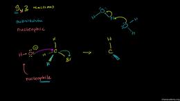 SN1 vs SN2 : Sn2 Reactions Volume Organic Chemistry series by Sal Khan