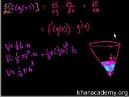 Rates of change : Introduction to rate-o... Volume Calculus series by Sal Khan
