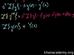Properties of the Laplace transform : Sh... Volume Differential Equations series by Sal Khan