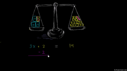 The why of algebra : Why we do the same ... Volume Algebra series by Sal Khan