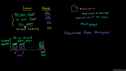 Mortgages : Mortgage Interest Rates Volume Finance and capital markets series by Sal Khan