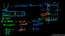 Thermodynamics : More on Internal Energy Volume Science & Economics series by Sal Khan